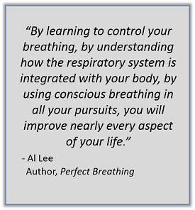 youth sports breathing techniques